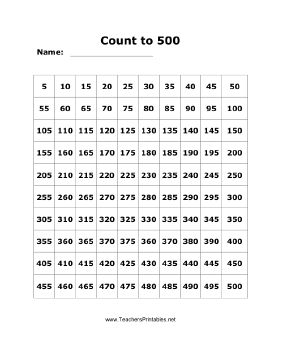 Free printable multiplication worksheets and times table schoolwork pinterest tables also rh