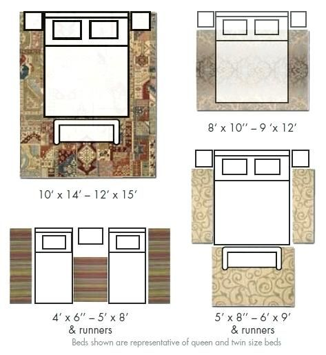 Rug Size For King Bed Sizing And Positioning Your Rug Correctly How To Guides Home Gallery Stores Furniture Area Rug Under Bed Rug Placement Area Rug Placement