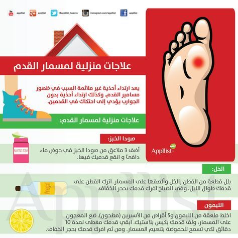 Twitter Health Facts Fitness Health And Beauty Health Facts