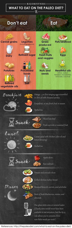 Paleo Diet Plan For Weight Loss Plus Simple Food Planner Delicious - fresh blueprint primal diet