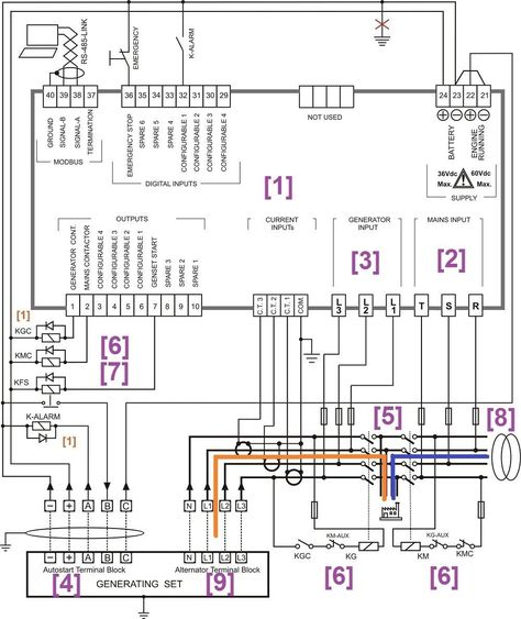 Circuit Diagram Creator Inspirational Electrical Panel