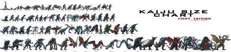 Kaiju Size Chart in 2019