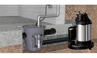 Is Your Sump Pump Starting To Fail Sump Pump Water Heater Repair Sump Pump Installation