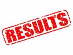Ssurashtra University Results for all Departments
