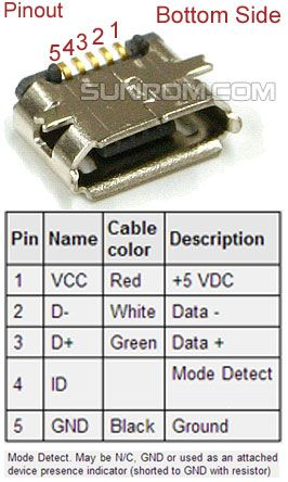 Micro Usb Wiring : micro, wiring, Micro, Connector,, Female,, [4358], Sunrom, Electronics/Technologies, Smartphone, Repair,, Design,