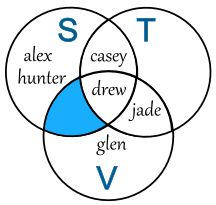 Set theory with venn diagrams task cards activity and or and sets and venn diagrams ccuart Images