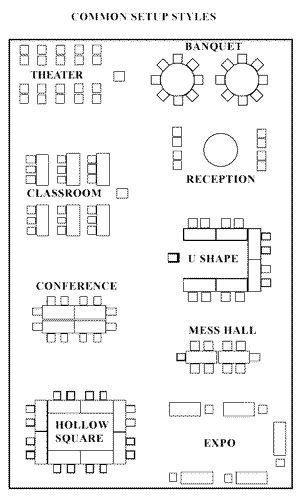 Meeting Room Seating Diagram Diagrams Auto Parts Catalog And Diagram
