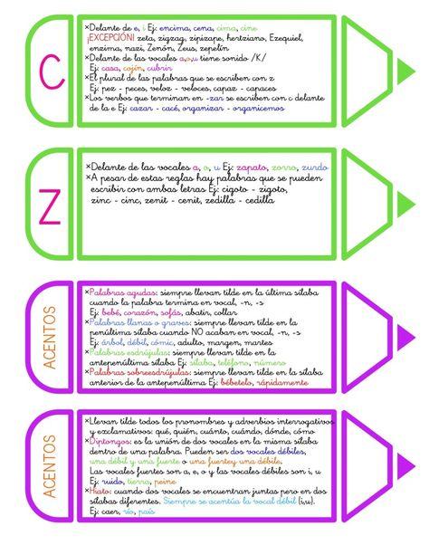 95 Ideas De Ortografía Ortografía Lectura Y Escritura Reglas Ortograficas