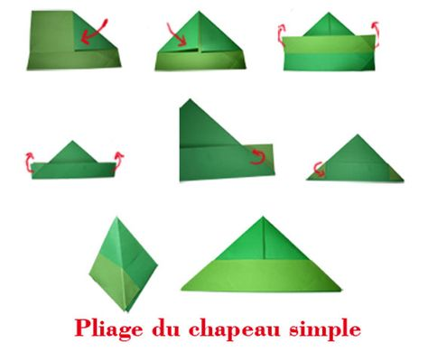 Mode de pliage du chapeau triangle