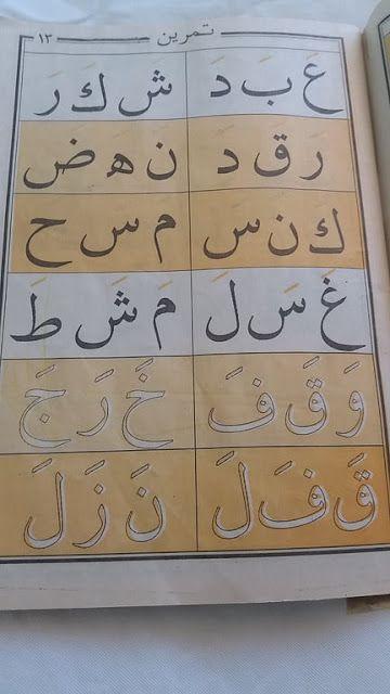 كيفية تعليم الاطفال القراءة والكتابة بالصور Arabic Alphabet For Kids Alphabet For Kids Arts And Crafts For Kids