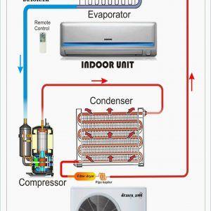 Wiring Diagram Ac Sharp Inverter New Wrg 1299 Wiring Diagram Of Split Type Air Conditi Air Conditioner Refrigeration And Air Conditioning Sharp Air Conditioner