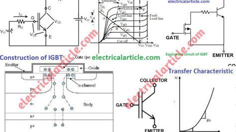 Insulated Gate Bipolar Transistor Igbt Transistors Basic Electrical Engineering Bipolar