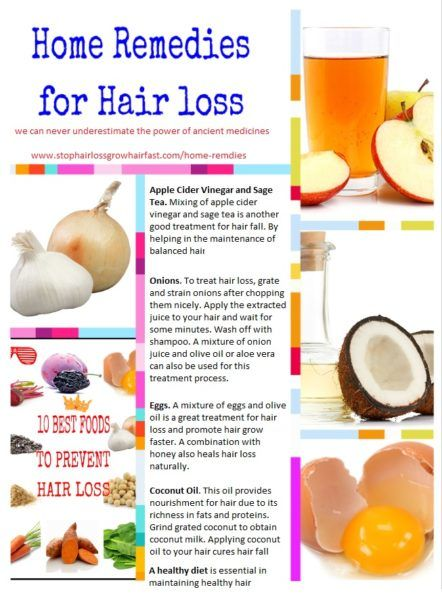 how prevent hair loss naturally