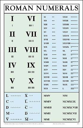 Tattoo Mathew translated to maTew runes, add roman numerals IV - roman numeral chart template