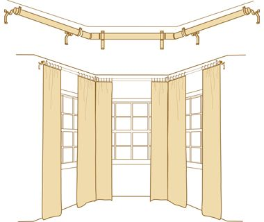 howtou0027s for bay window draperies decor and design ideas for 772 inman mews pinterest window bay windows and wall mount