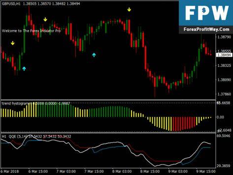Download Forex Vortex Signals Mt4 Indicator Forex Vortex Forex