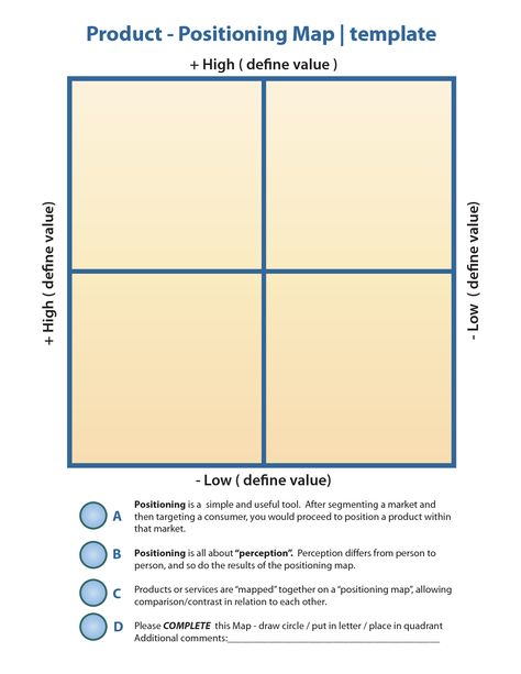 zara perceptual map - Google Search | Positioning | Pinterest ...