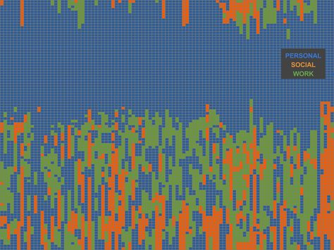 David El Achkar: This is my life during the past six months. Each square = 15 minutes. Each column = 1 day. This picture represents 138 days or 3,000+ activities (from a collection of quantified self visualizations presented at the QS 2013 conference)