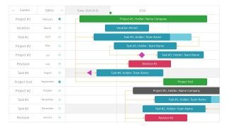 Powerpoint Gantt Chart Template Slidemodel Gantt Chart Templates Gantt Chart Gantt