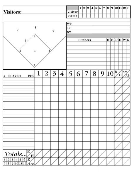 This Youth Baseball Score Sheet Has Space To Keep Track Of Runs