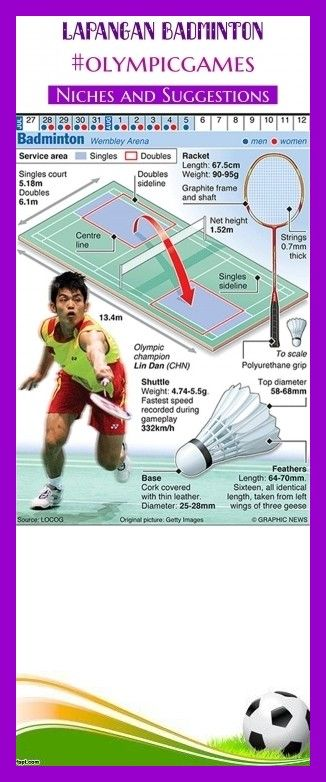 Lapangan Badminton : lapangan, badminton, Lapangan, Badminton, #olympicgames, #seo2020, #sports., Photography,, Outfit,, Olympic, Games,, Gymnastics,, Jordyn, Wieber