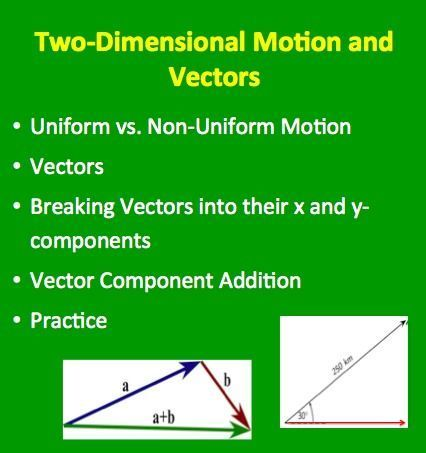 Two Dimensional Motion And Vectors Physics Powerpoint Lesson