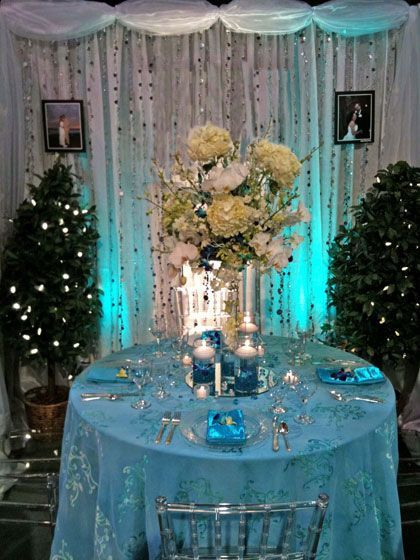 A Little Baby Blue Decorations Yes In 2020 Wedding Theme Colors Blue Wedding Decorations Light Blue Weddings Theme