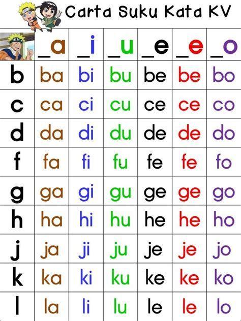 Printable Ba Be Bi Bo Bu Pemahaman Membaca Suku Kata Membaca