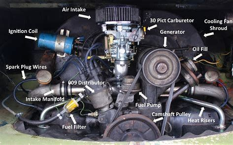 Image result for School Bus Engine Diagram | Vw beetles, Vw super beetle,  Volkswagen beetlePinterest