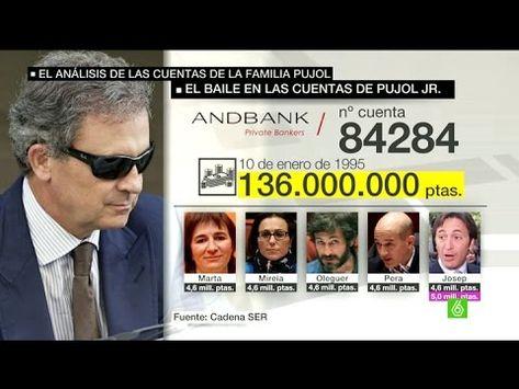 Así repartía el dinero Jordi Pujol Ferrusola entre sus hermanos - YouTube