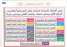 موسوعة المعلم والتلميذ المعلقات الاساسية لقواعد اللغة العربية Arabic Alphabet For Kids Learn Arabic Online Learning Arabic