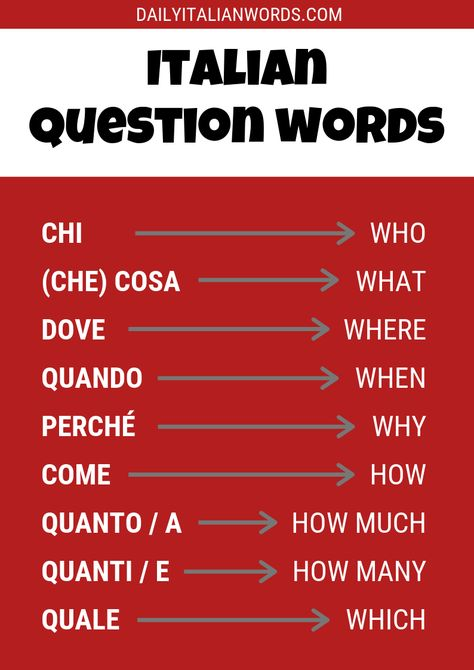 Italian Language: Question Words