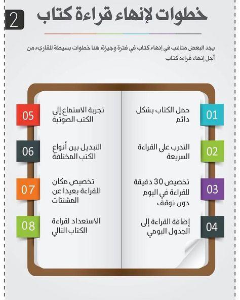خطوات لإنهاء قراءة كتاب قراءة كتاب كتب القراءة الكتاب الكتابة المكتبة مكتبة مكتبة جرير دراسة تخط Learning Websites Study Skills Positive Notes