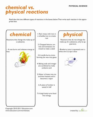 Chemical Vs. Physical Reactions | Homework, Worksheets and Chemistry