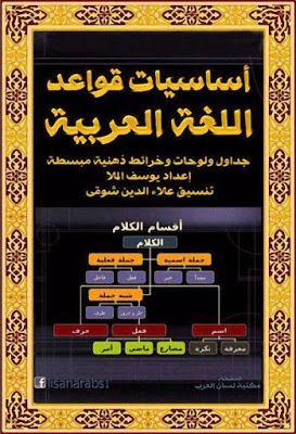 أساسيات قواعد اللغة العربية فى جداول ولوحات Pdf Learn Arabic Language Learn Arabic Alphabet Learning Arabic