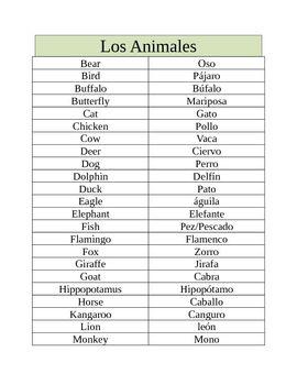 Best 25 Spanish Names Ideas On Pinterest Spanish Spanish