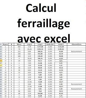 Exemple De Calcul Ferraillage D Un Projet En Excel Calcul Lecture De Plan Calcul Beton