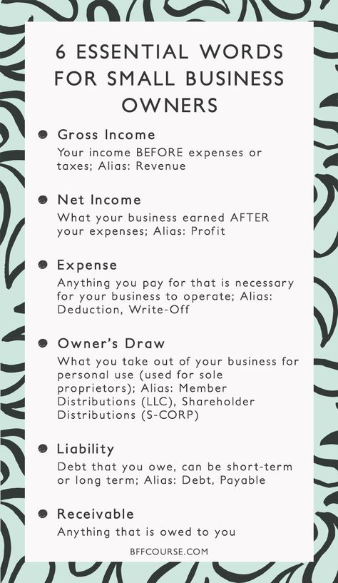 Gross Income | Net Income| Small Business| Finance | Accounting