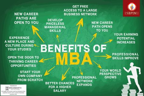 An MBA or a Master of Business Administration is the most popular