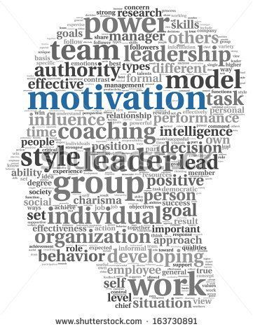 Motived Fitnesssynonym Change Leadership Leadership How To Motivate Employees