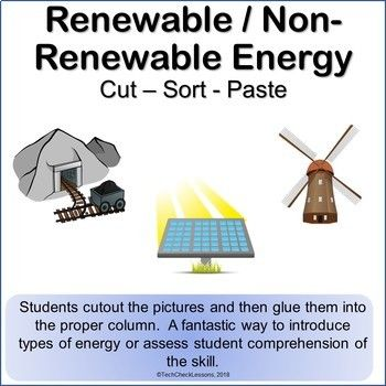 Renewable / Non-Renewable Energy Science Cut Sort & Paste ...