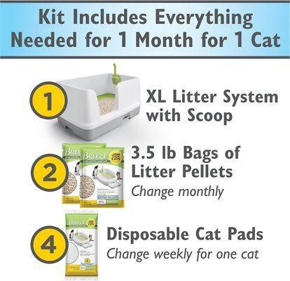 Tidy Cats Breeze Xl All In One Cat Litter Box System Chewy Com In 2020 Tidy Cats Cat Litter Box Cat Litter
