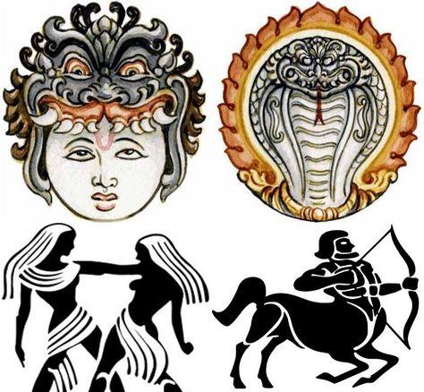 List of Pinterest ketu astrology ideas & ketu astrology photos