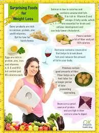Lose Weight Rapidly