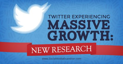 Twitter Experiencing Massive Growth: New Research