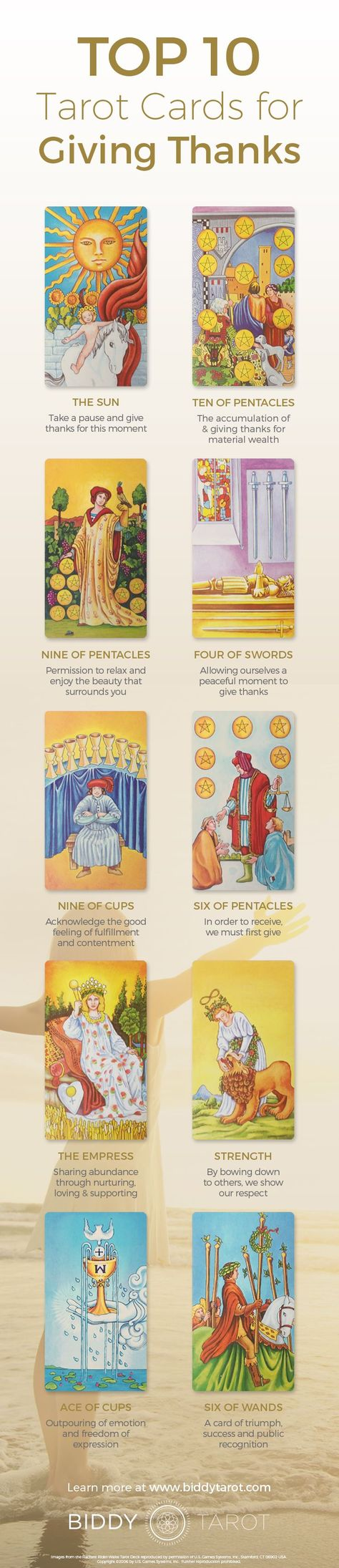 Divination: Top 10 #Tarot Cards for Giving Thanks.
