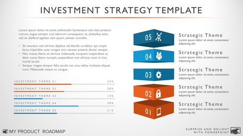 Product Investment Strategy Template u2013 My Product Roadmap - roadmap template