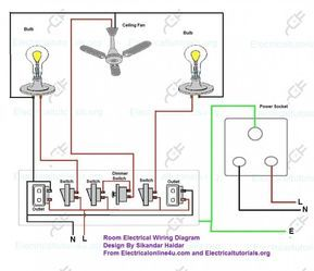How To Wire A House For Electricity Diagram Home Electrical Wiring Basic Electrical Wiring Electrical Circuit Diagram