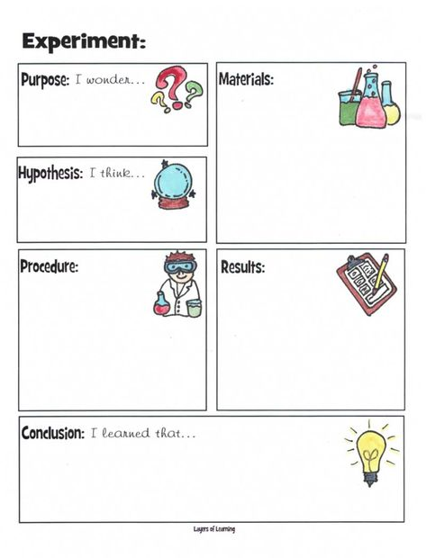 A Simple Introduction To The Scientific Method is part of Science Experiments Scientific Method - Introduction to the scientific method and a printable scientific method worksheet for kids Scientific Method For Kids, Scientific Method Experiments, Scientific Method Worksheet, Easy Science Experiments, Science Fair, Science Lessons, Science For Kids, Earth Science, Physical Science