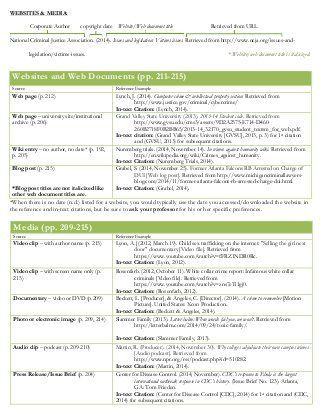 Apa Cheat Sheet Apa Style Writing Cheat Sheets Apa